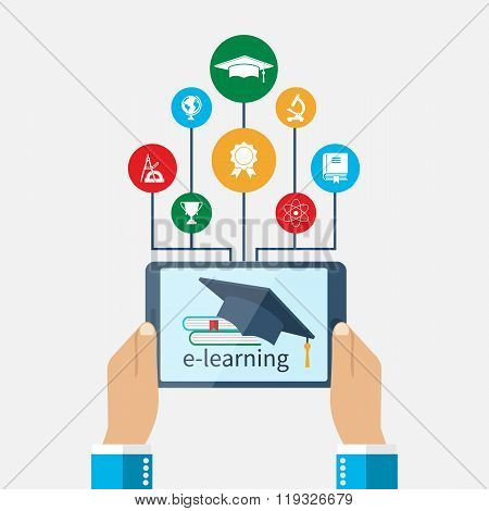 Student With A Tablet, Holding In Hand. Concept Of Online Education. E-learning. E-learning Concept.