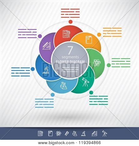 7 sided circular presentation template with educational icons and space for text