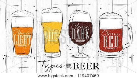 Poster Types Beer Coal