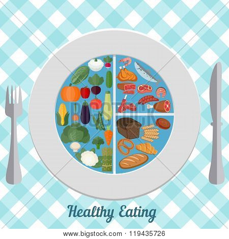 Healthy Eating Food Plate