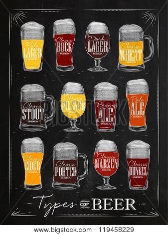 Poster Beer Chalk