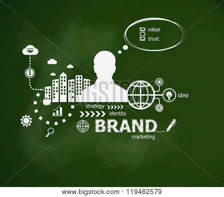 Branding Concept And Man.