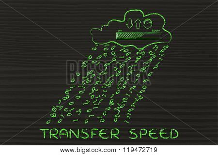 Transfer Speed, Cloud With Binary Code Rain And Progress Bar
