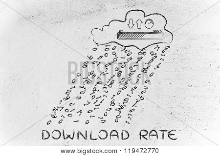 Download Rate, Cloud With Binary Code Rain And Progress Bar