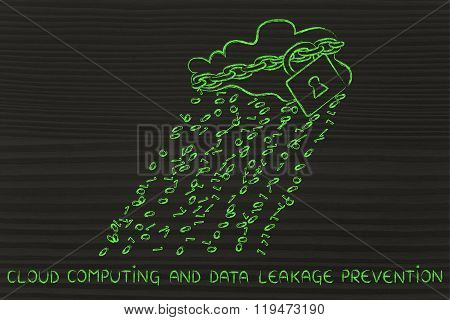 Data Leakage Prevention, Cloud With Binary Code Rain, Lock & Chain