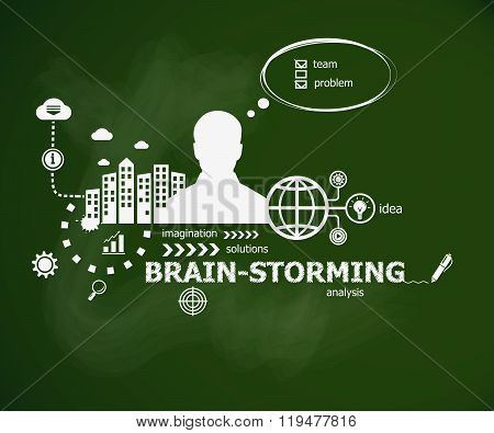 Brain-storming Concept And Man. Typographic Poster.