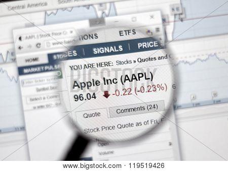 Aapl - Apple Inc Stock.
