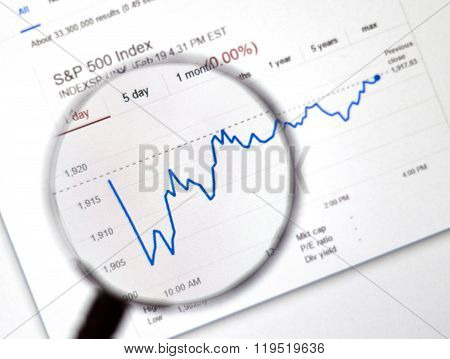 S&P 500 Stock Market Index