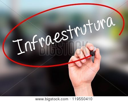 Man Hand Writing Infraestrutura (infrastructure In Portuguese) With Black Marker On Visual Screen.