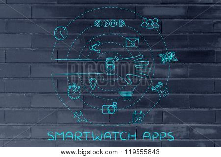 Hand With Smartwatch Surrounded By App Icons