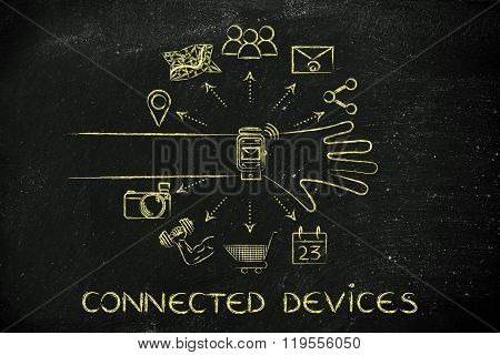 Smartwatch With Icons Coming Out Of The Screen, Connected Devices