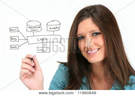Young woman designing her website