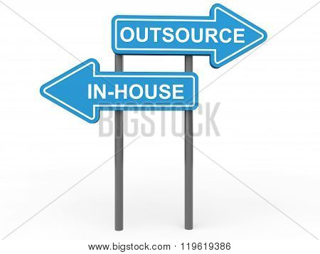 3d outsourcing concept sign board