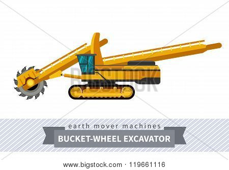 Bucket Wheel Excavator For Earthwork Operations
