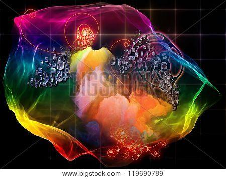 Synergies Of Math Visualization