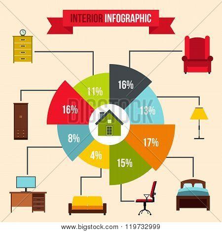Interior infographic. Interior infographic art. Interior infographic web. Interior infographic new. Interior infographic www. Interior infographic app. Interior infographic big