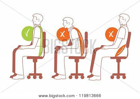 Sitting positions, correct spine posture