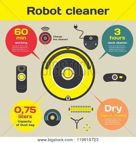Robotic vacuum cleaner flat design. Vector infographic. Set robo