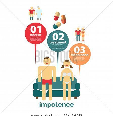 Infographics steps treat impotence. Vector Infographic set. Impo