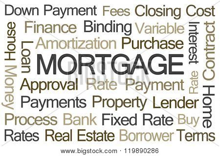 Mortgage Word Cloud on White Background