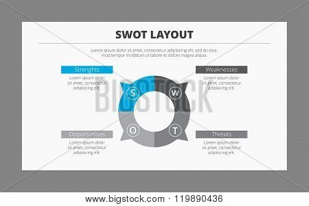 SWOT layout template 4