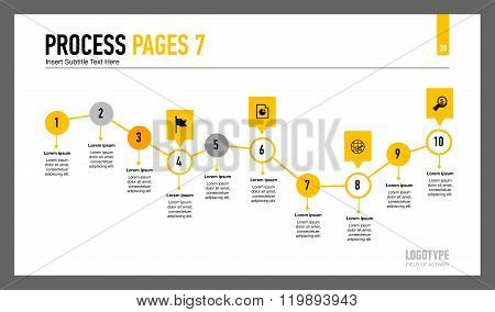 Process chart slide