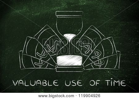 Hourglass Surrounded By Banknotes, Valuable Use Of Time