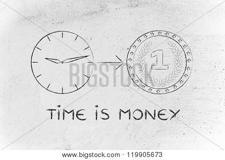 Clock With Arrow Pointing At Coin, Time Is Money