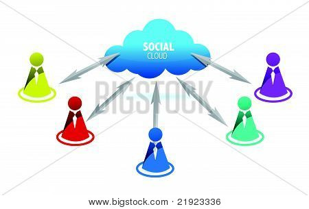Social media people symbols connect to cloud computing network