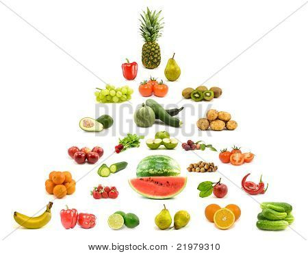 pyramid of fruits and vegetables.