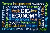 Gig Economy Word Cloud on Blue Background poster