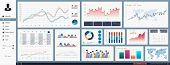 Great Dashboard Ui. Modern Presentation With Infographic, Chart, Graph, Finance Data In Flat Style D poster