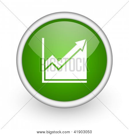 histogram green circle glossy web icon on white background