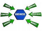 picture of money prize  - business management strategy marketing sales money service  - JPG
