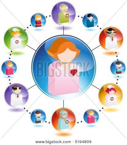 Female Patient Network