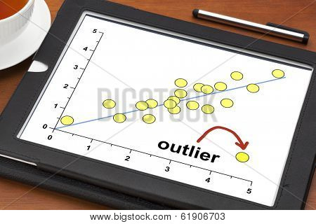 outlier or outsider concept on a digital tablet with a cup of tea