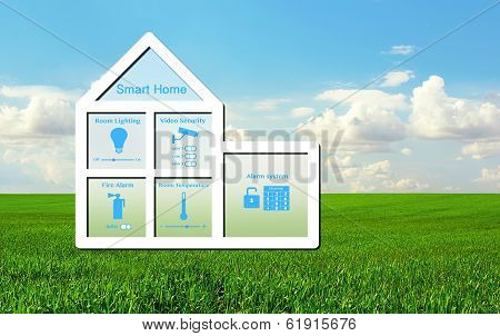 House With A Smart Home System On A Background Of Green Grass And Blue Sky
