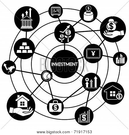 investment network