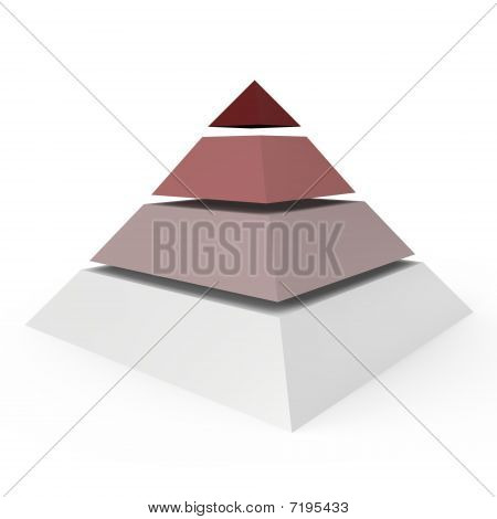 A 4 level pyramid - a 3d image