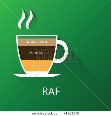 Type of raf coffee. Vector illustration