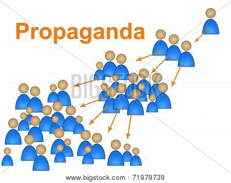 Propaganda Influence Means Sway Indoctrination And Publicity
