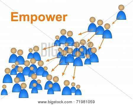 Empower Leadership Means Authority Control And Management