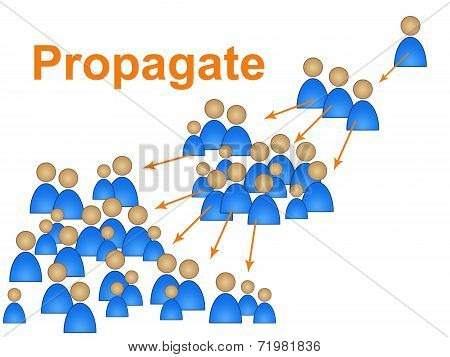 People Network Means Social Media Marketing And Communicate