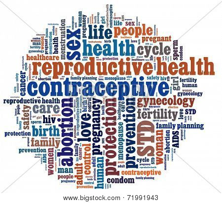 Reproductive Health in word collage