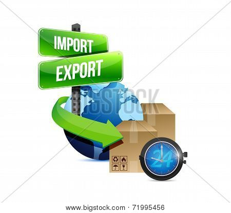 Import And Export Globe And Box And Watch