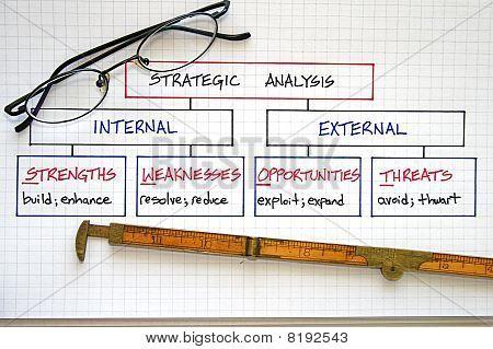 Business Swot Analysis