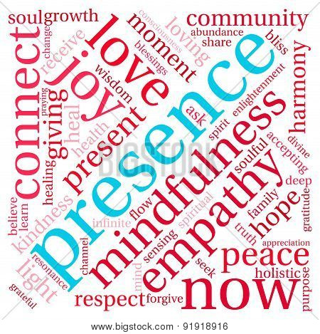 Presence Word Cloud
