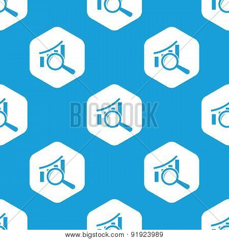Graphic examination hexagon pattern