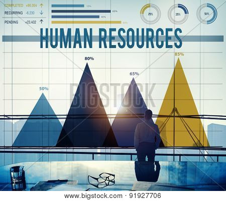 Human Resources Recruitment Employment HR Concept