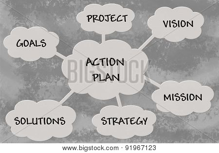 Action plan diagram